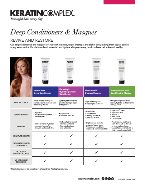 Deep Conditioner Comparison Chart