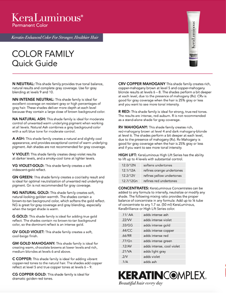 KeraLuminous Color Family Quick Guide