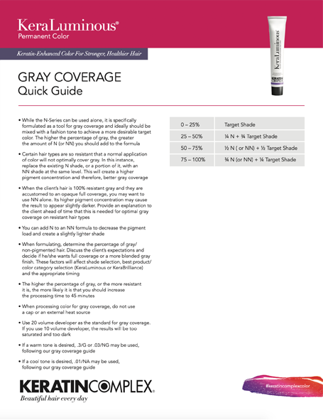 KeraLuminous Gray Coverage Quick Guide