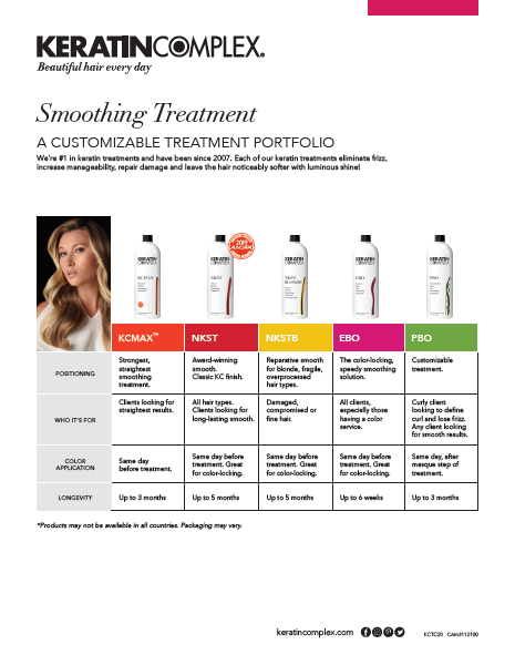 Smoothing Treatment Comparison Chart
